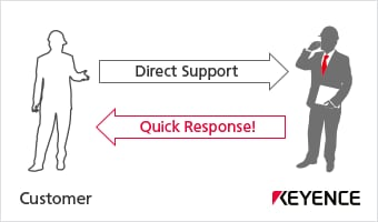 DIRECT SUPPORT / Quick Response!