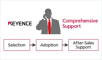 Comprehensive Support / Selection, Adoption, After-Sales Support