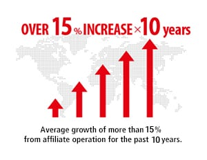 [OVER 25% INCREASE × 5 years] Average growth of more than 25% from affiliate operation for the past 5 years.