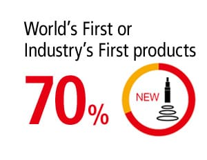 World's First or Industry's First products 70%