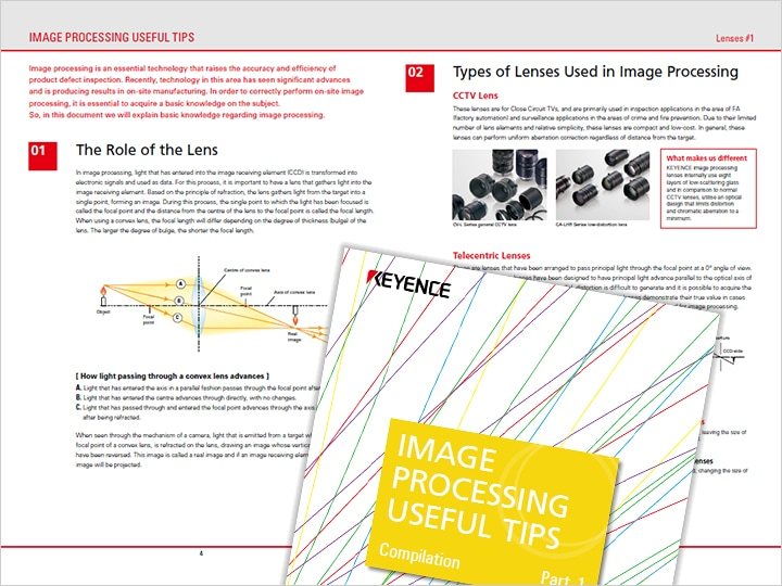 Summary of Handy information about Image Processing [Pre edit] (English)
