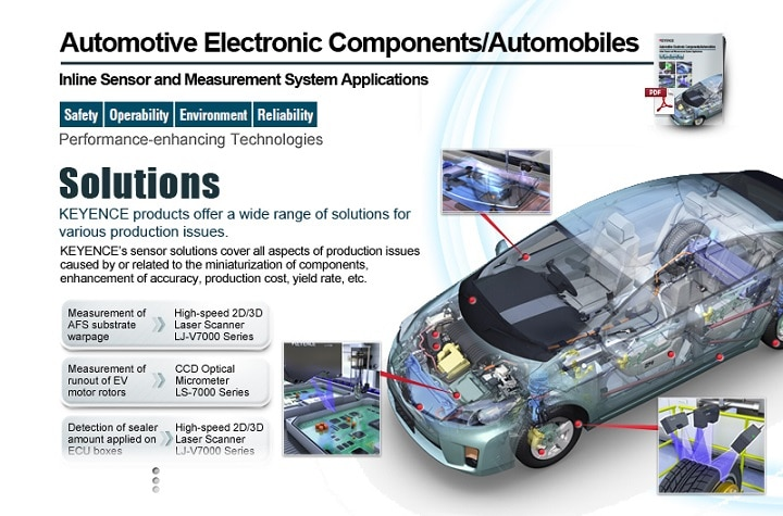 New Measurement Application Example in Automobile electric parts/Automobile industries (English)