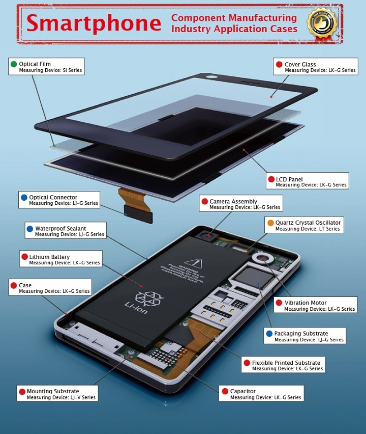 Smartphone Component Manufacturing Application Guide (English)