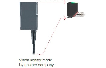 Vision sensor made by another company