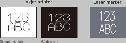 Inkjet printer (Standard ink / White ink) Laser marker